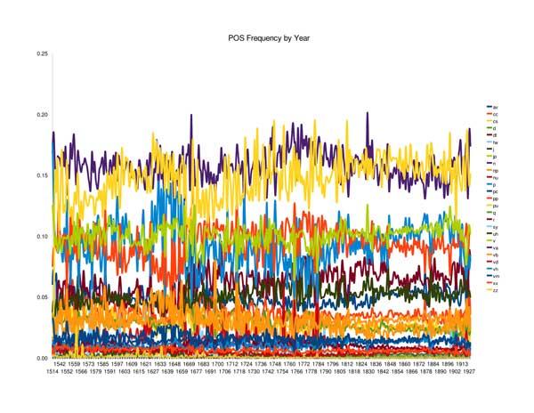 POS-Graph-Small.jpg
